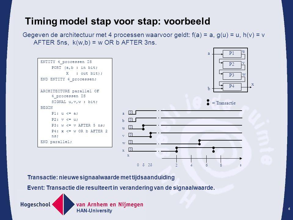 Timing model stap voor stap: voorbeeld
