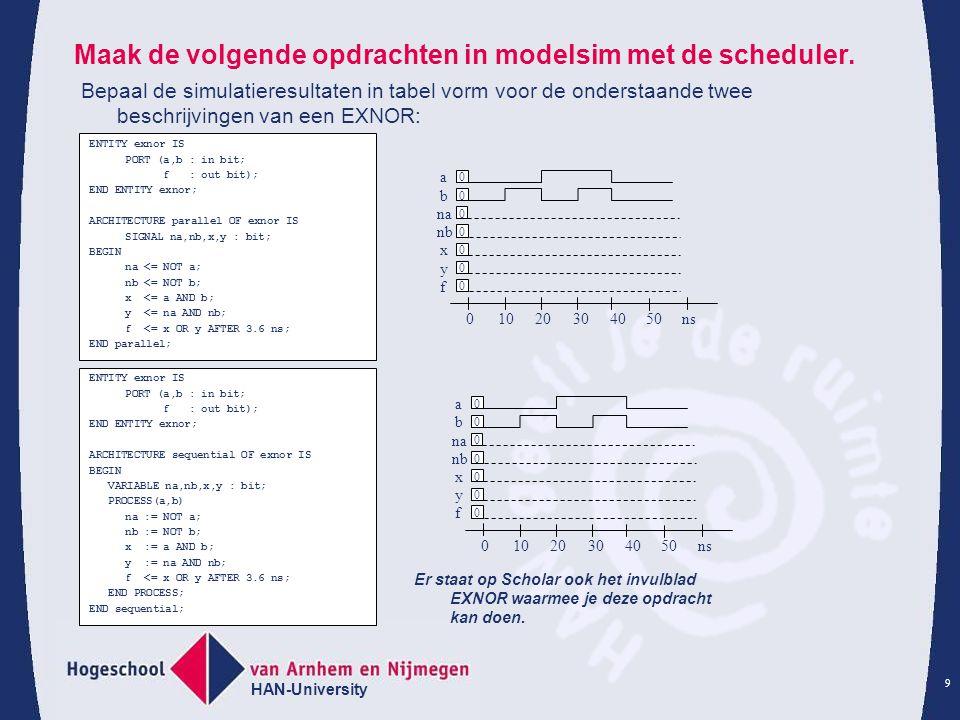Maak de volgende opdrachten in modelsim met de scheduler.