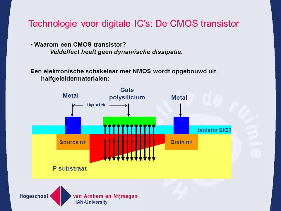 Technologie voor digitale IC's: De CMOS transistor