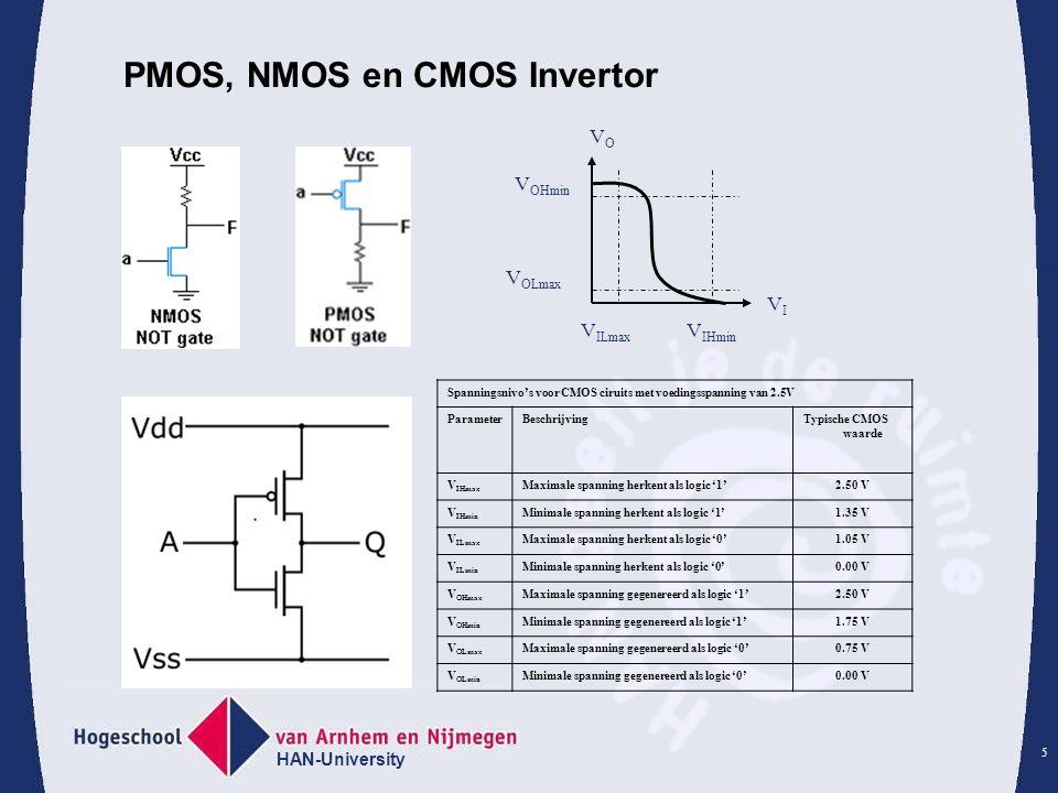 PMOS, NMOS en CMOS Invertor