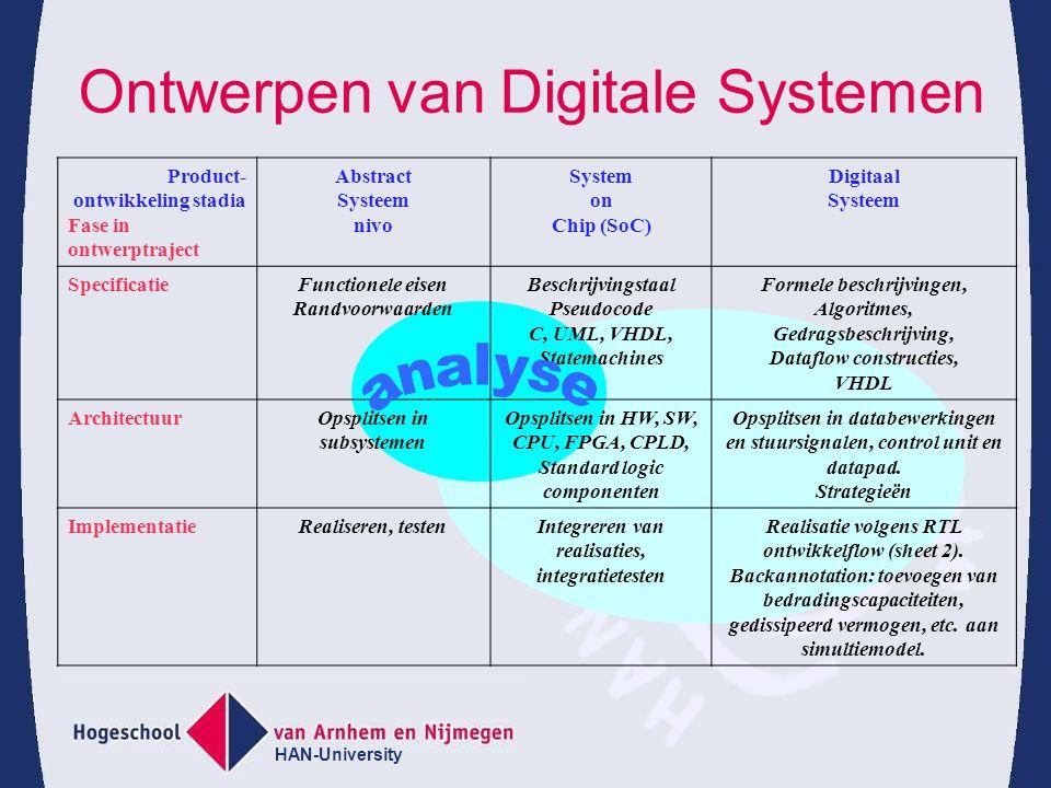 Ontwerpen van Digitale Systemen
