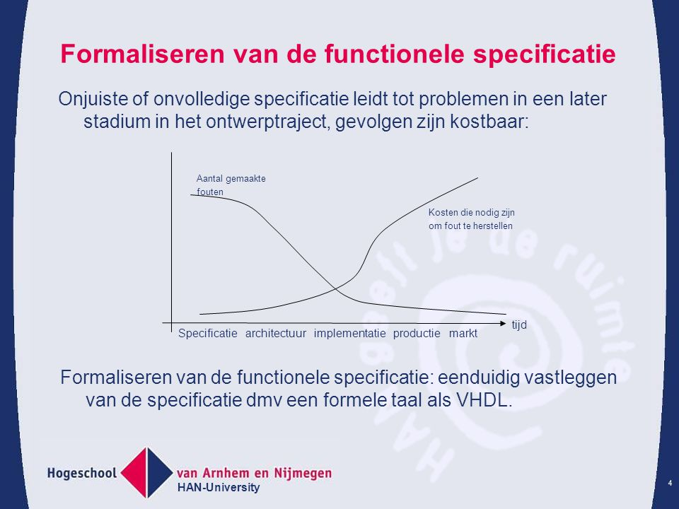 Formaliseren van de functionele specificatie