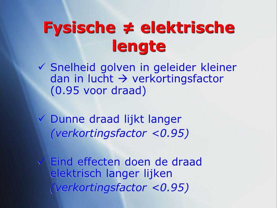 Fysische ≠ elektrische lengte