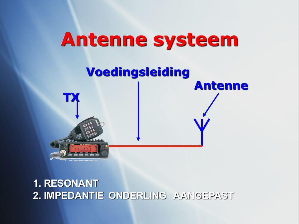 Antenne systeem Voedingsleiding Antenne TX 1. RESONANT