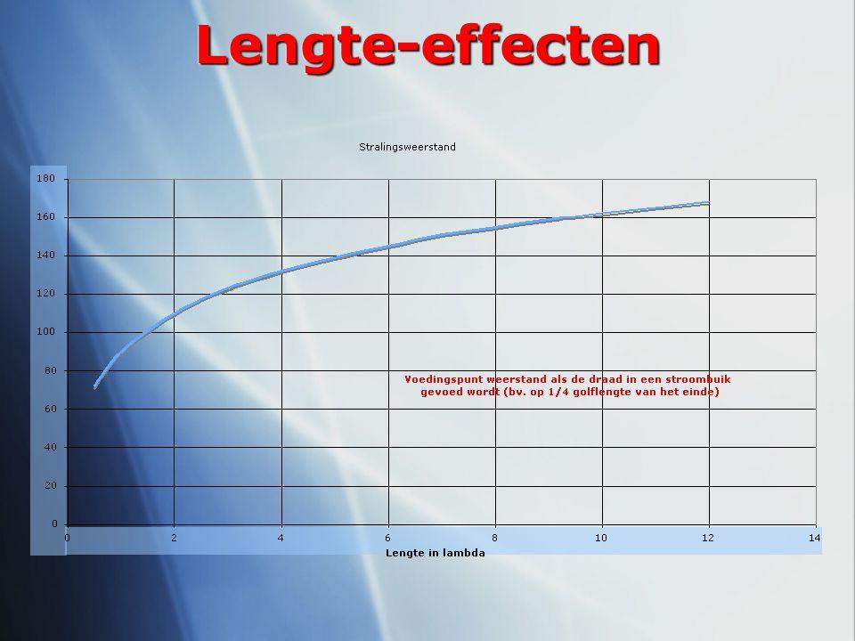 Lengte-effecten