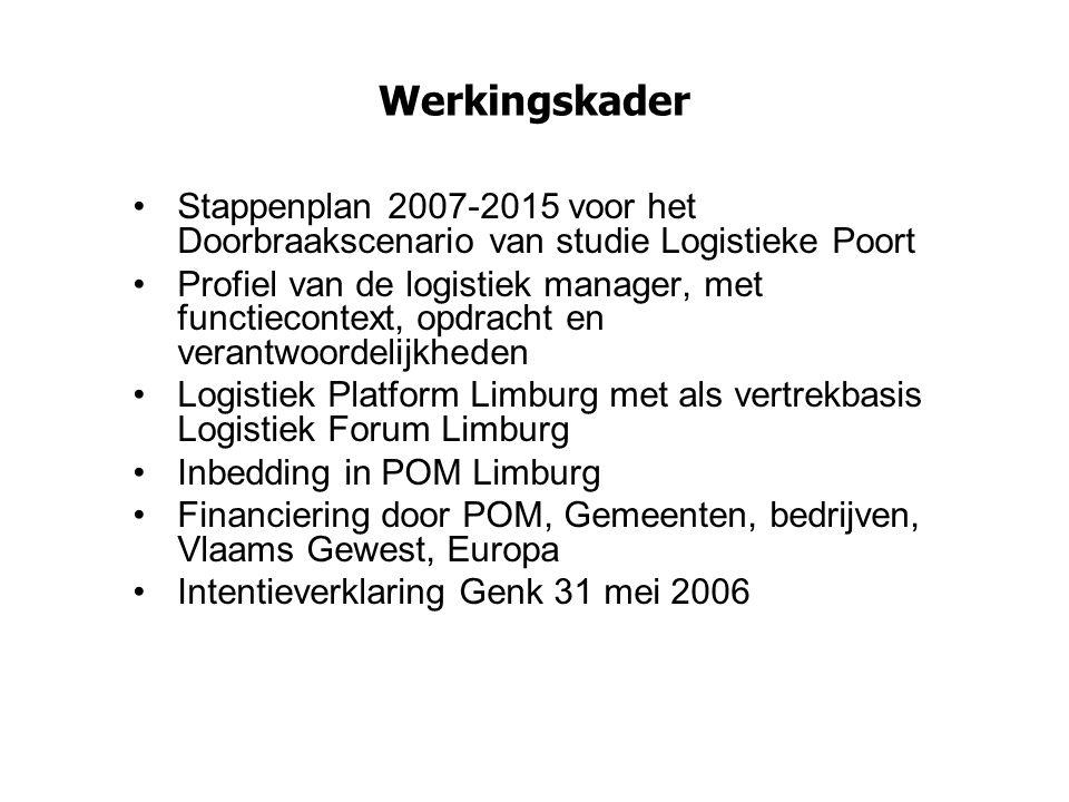 Werkingskader Stappenplan 2007-2015 voor het Doorbraakscenario van studie Logistieke Poort.