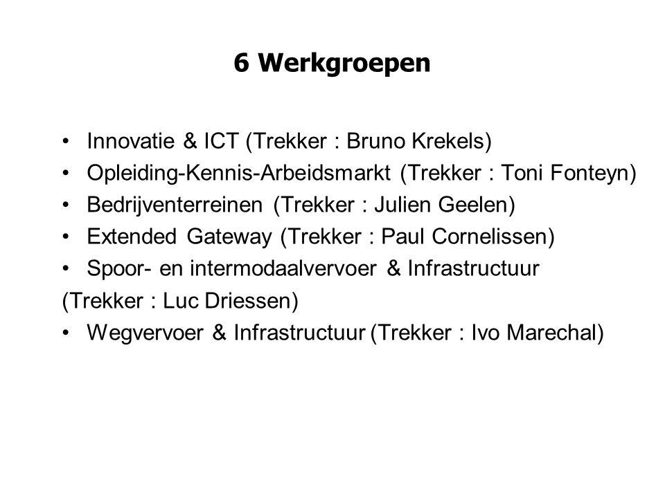 6 Werkgroepen Innovatie & ICT (Trekker : Bruno Krekels)