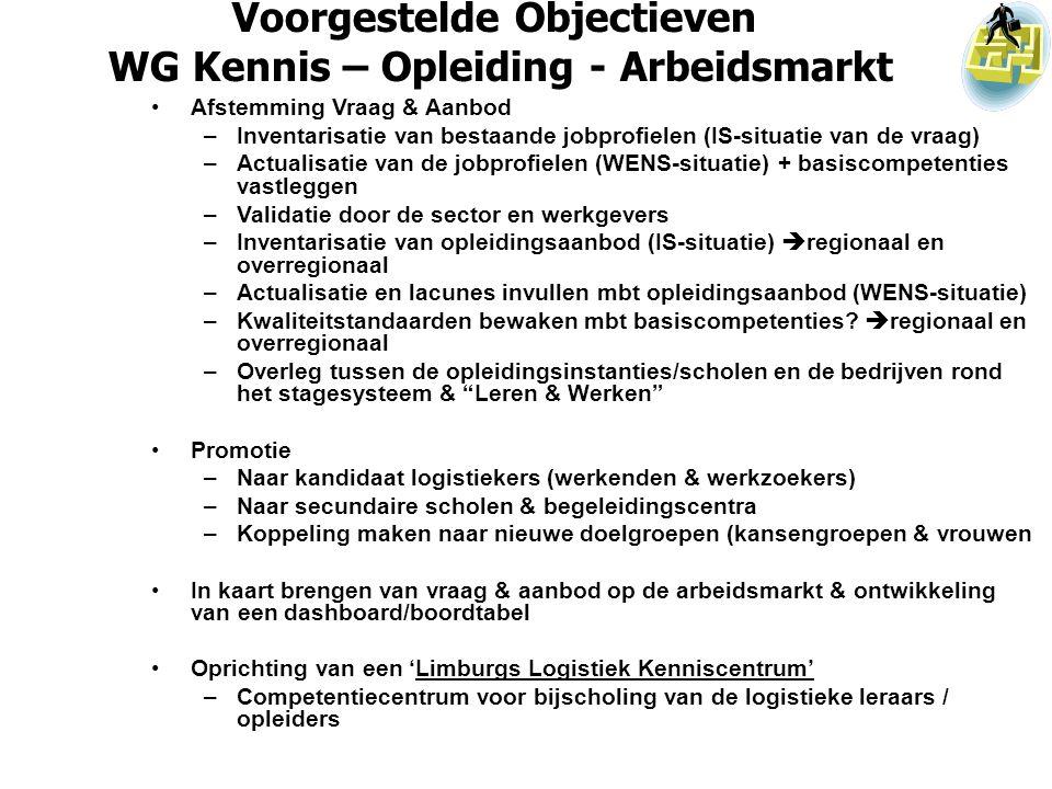 Voorgestelde Objectieven WG Kennis – Opleiding - Arbeidsmarkt