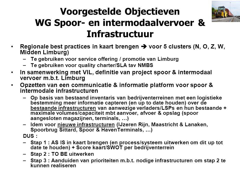 Voorgestelde Objectieven WG Spoor- en intermodaalvervoer & Infrastructuur