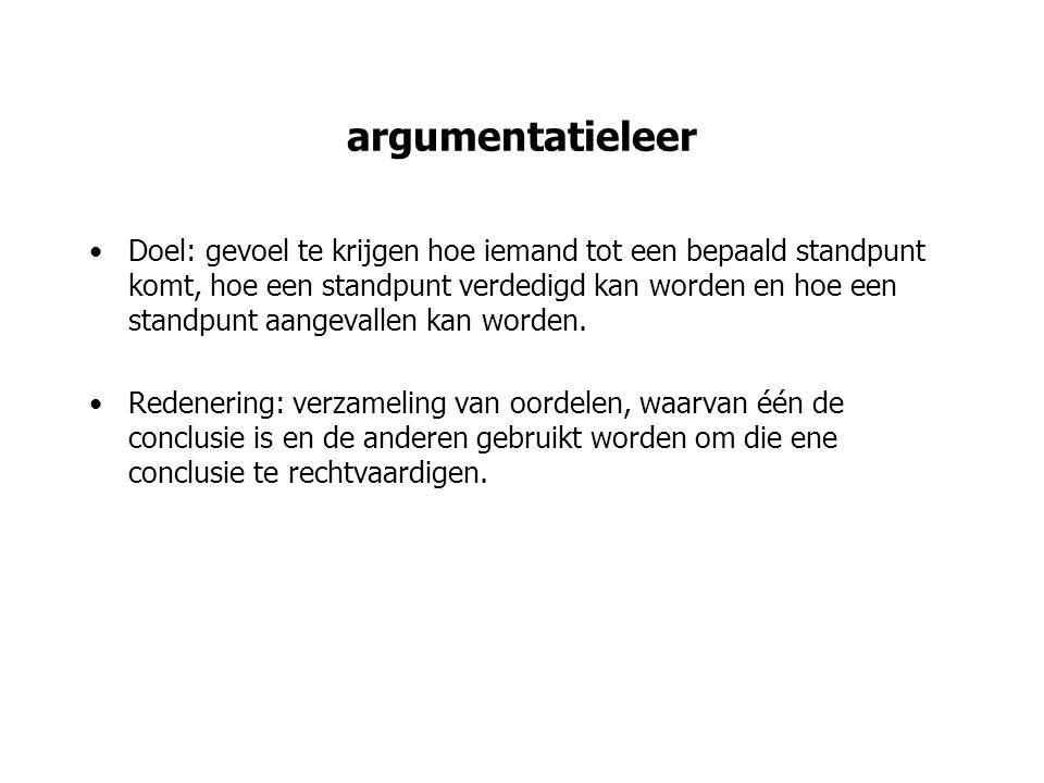 argumentatieleer