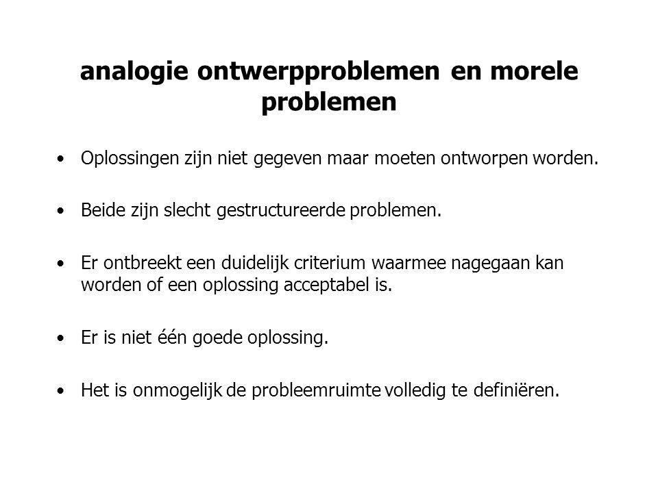 analogie ontwerpproblemen en morele problemen