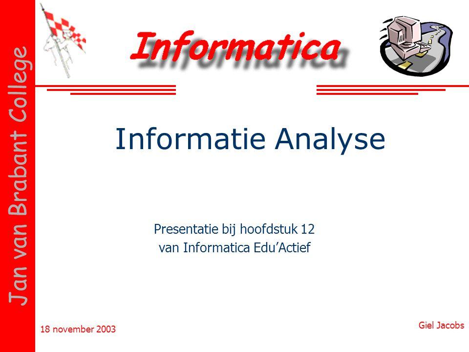 Presentatie bij hoofdstuk 12 van Informatica Edu'Actief