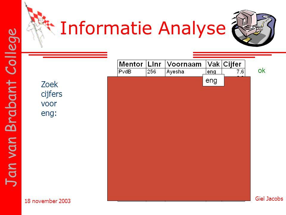 Informatie Analyse ok eng Zoek cijfers voor eng: