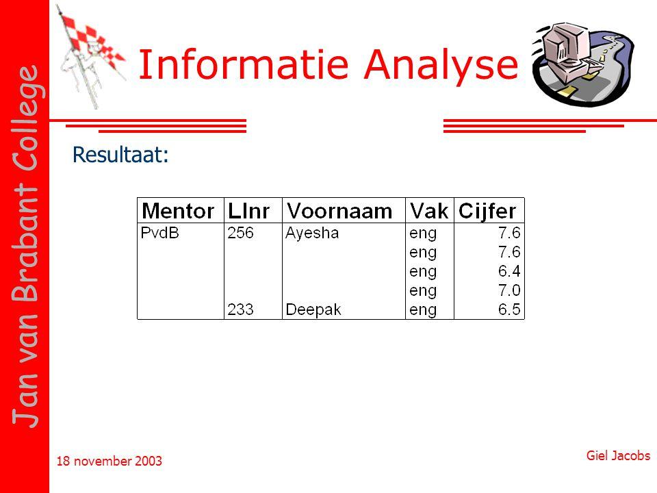 Informatie Analyse Resultaat: