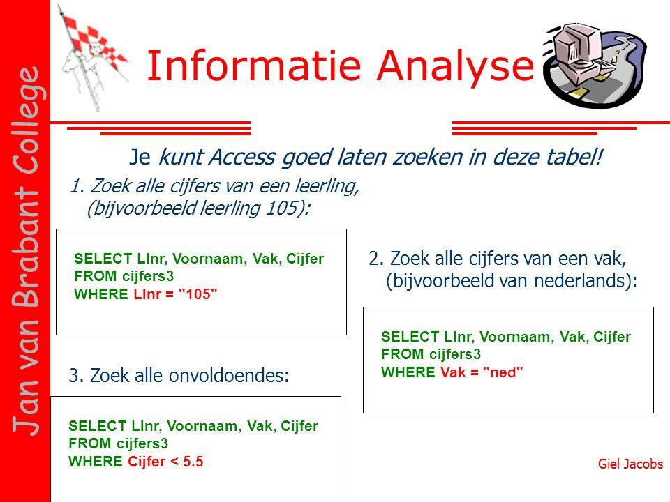 Informatie Analyse Je kunt Access goed laten zoeken in deze tabel!