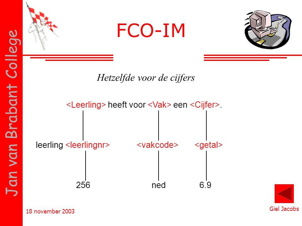 FCO-IM Hetzelfde voor de cijfers
