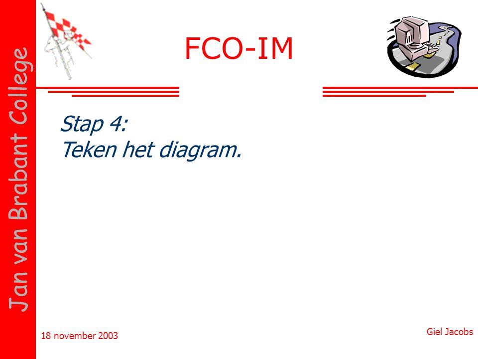 FCO-IM Stap 4: Teken het diagram.