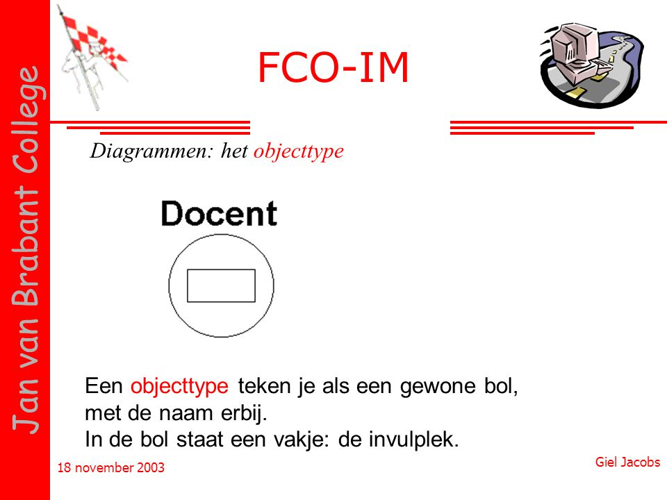 FCO-IM Diagrammen: het objecttype