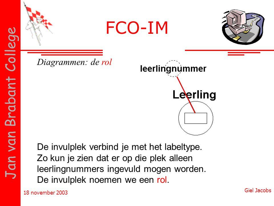 FCO-IM Diagrammen: de rol De invulplek verbind je met het labeltype.