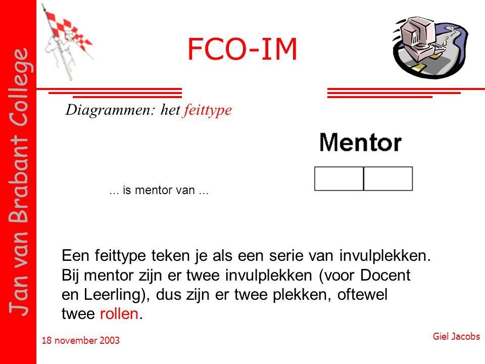 FCO-IM Diagrammen: het feittype