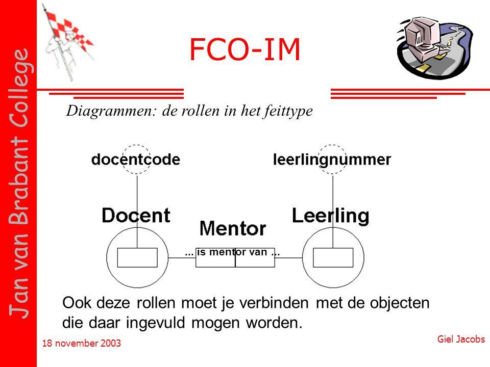 FCO-IM Diagrammen: de rollen in het feittype