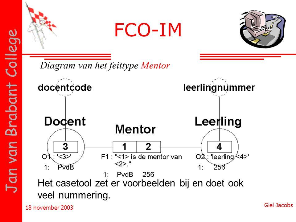 FCO-IM Diagram van het feittype Mentor