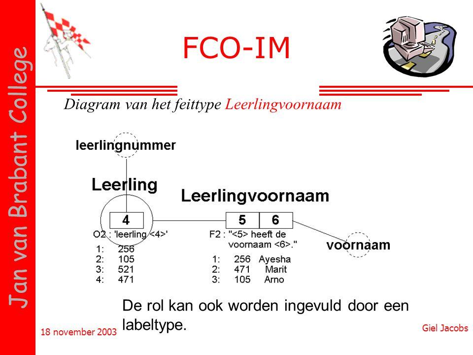 FCO-IM Diagram van het feittype Leerlingvoornaam