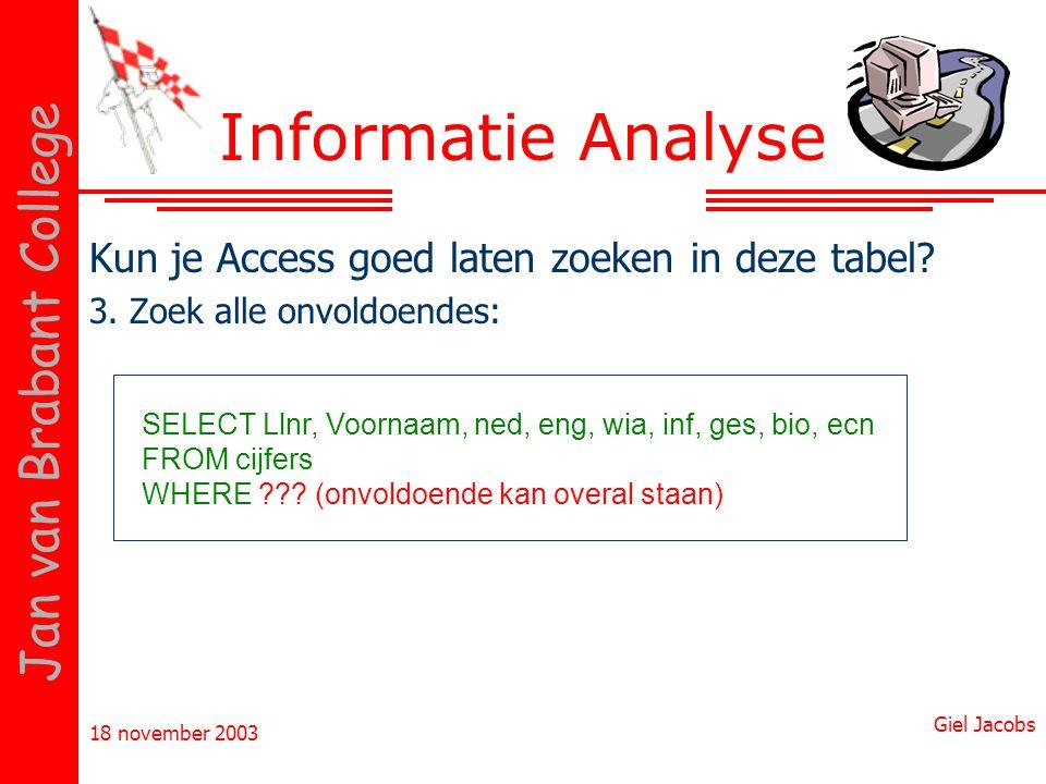 Informatie Analyse Kun je Access goed laten zoeken in deze tabel