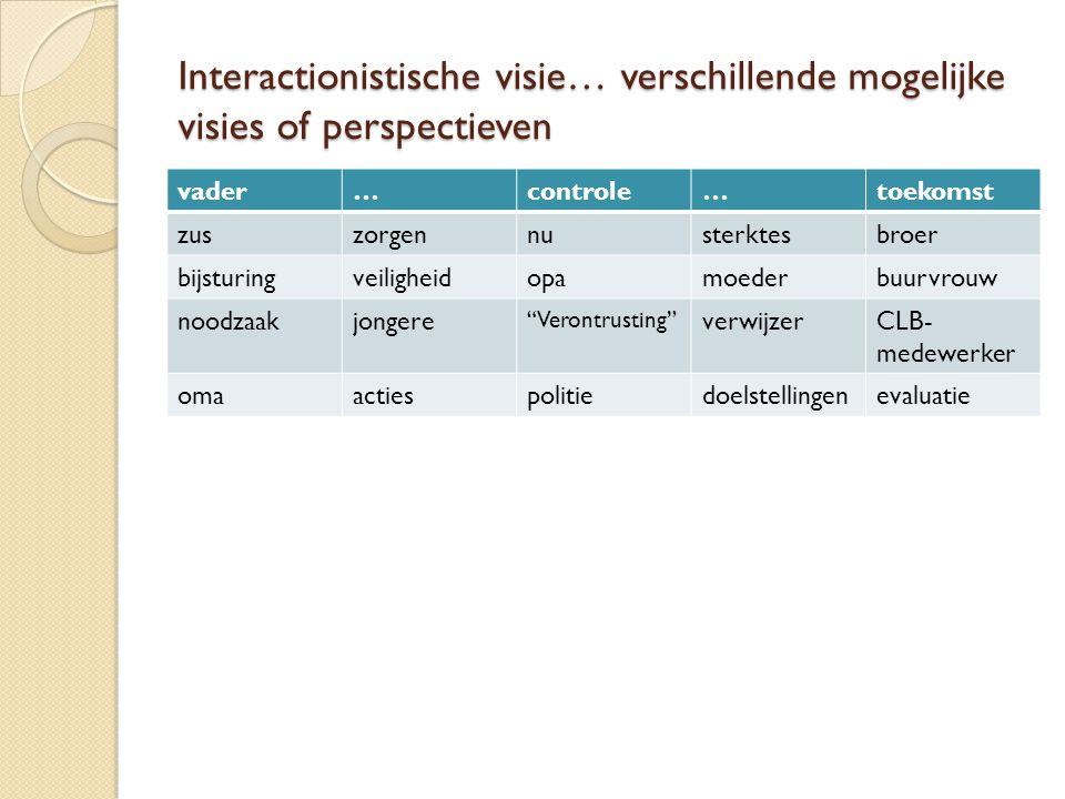 Interactionistische visie… verschillende mogelijke visies of perspectieven