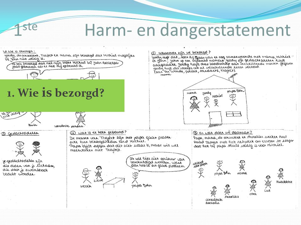 1ste Harm- en dangerstatement