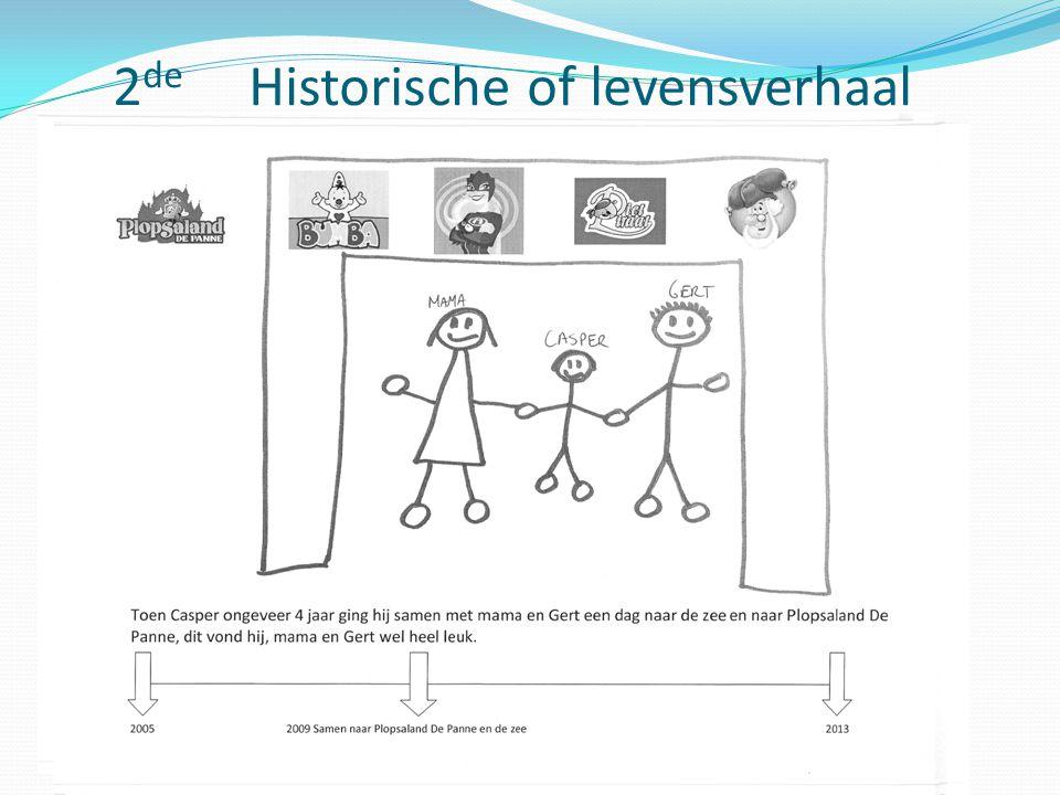 2de Historische of levensverhaal