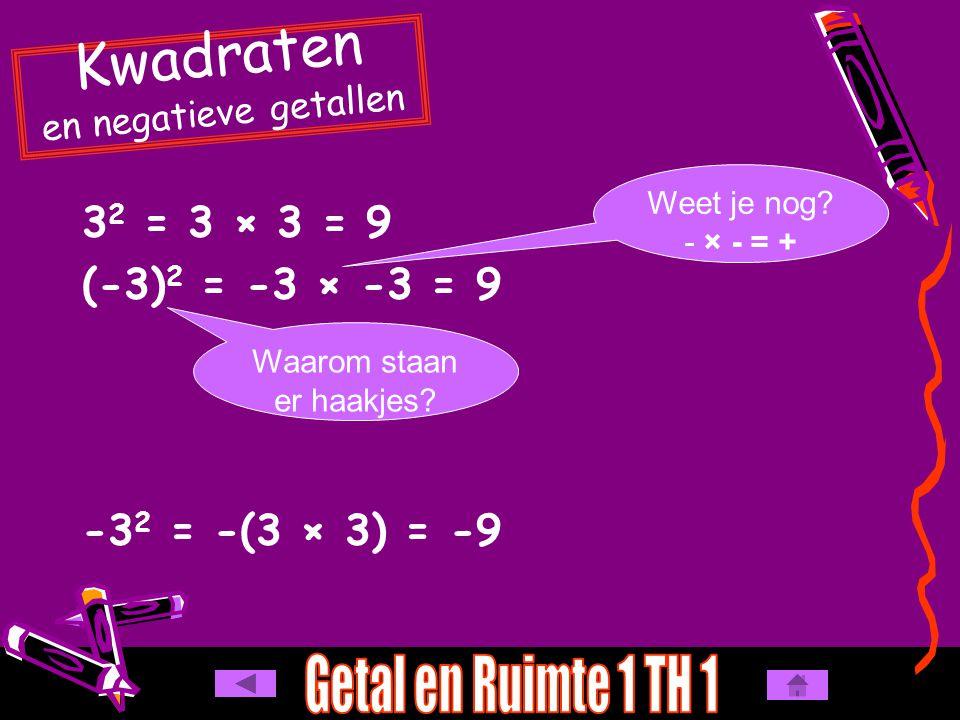 Kwadraten en negatieve getallen