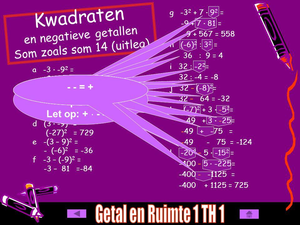 Kwadraten en negatieve getallen Som zoals som 14 (uitleg)