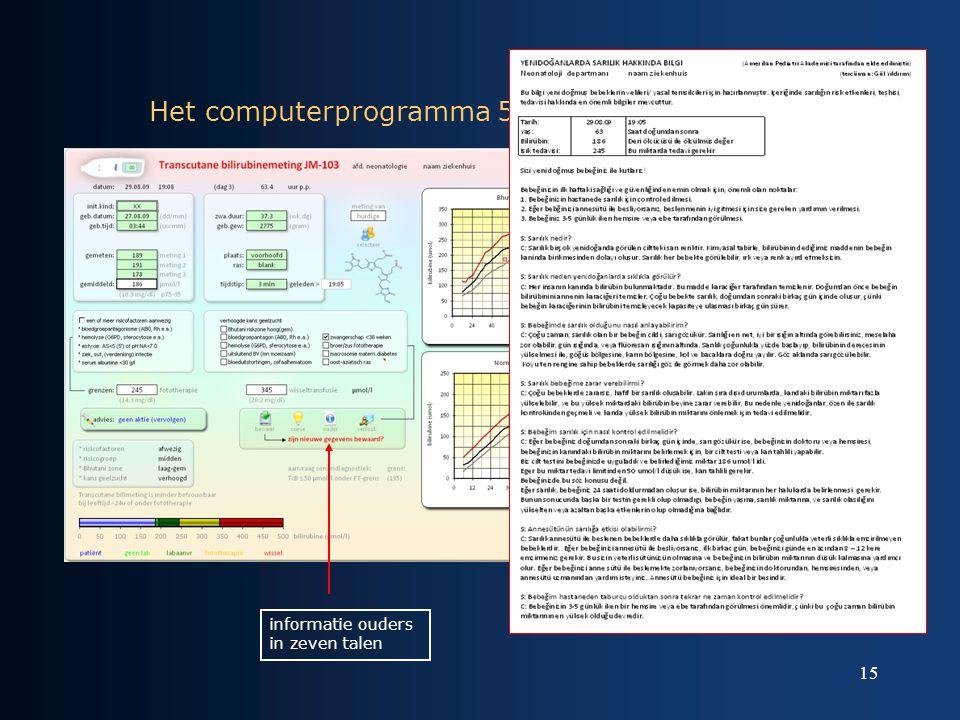 Het computerprogramma 5