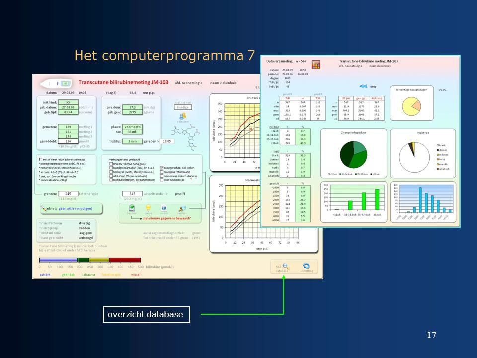 Het computerprogramma 7