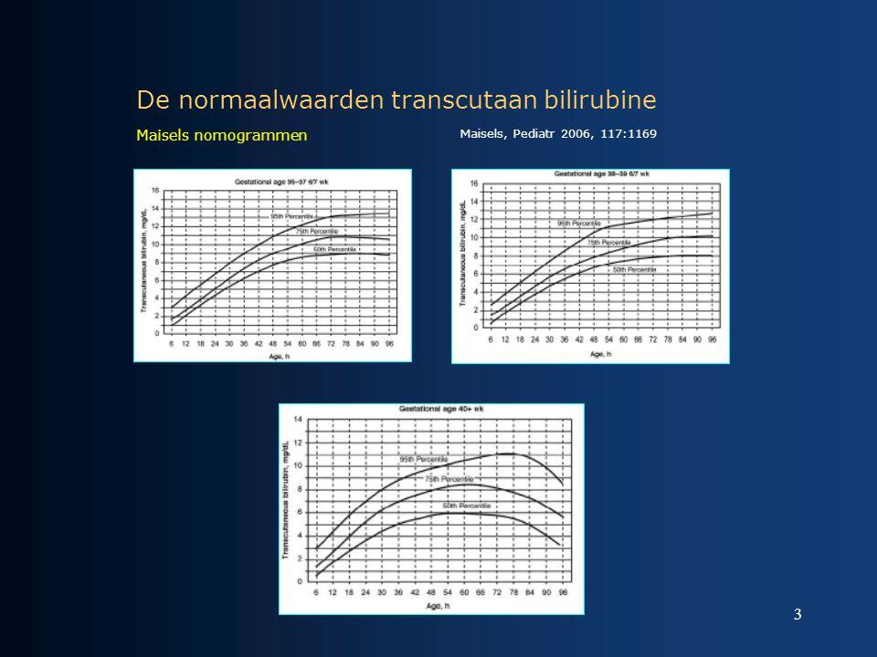 De normaalwaarden transcutaan bilirubine