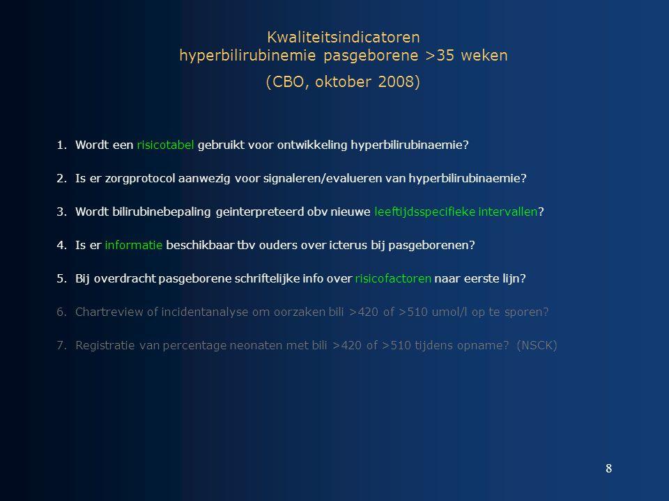 Kwaliteitsindicatoren hyperbilirubinemie pasgeborene >35 weken