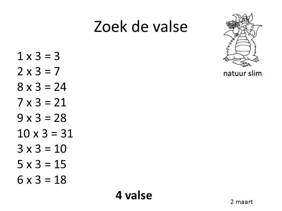 Zoek de valse 1 x 3 = 3 2 x 3 = 7 8 x 3 = 24 7 x 3 = 21 9 x 3 = 28 10 x 3 = 31 3 x 3 = 10 5 x 3 = 15 6 x 3 = 18 4 valse