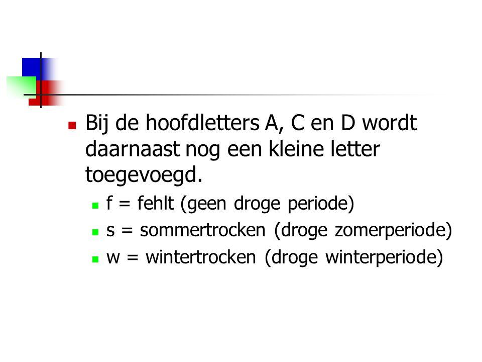 Bij de hoofdletters A, C en D wordt daarnaast nog een kleine letter toegevoegd.