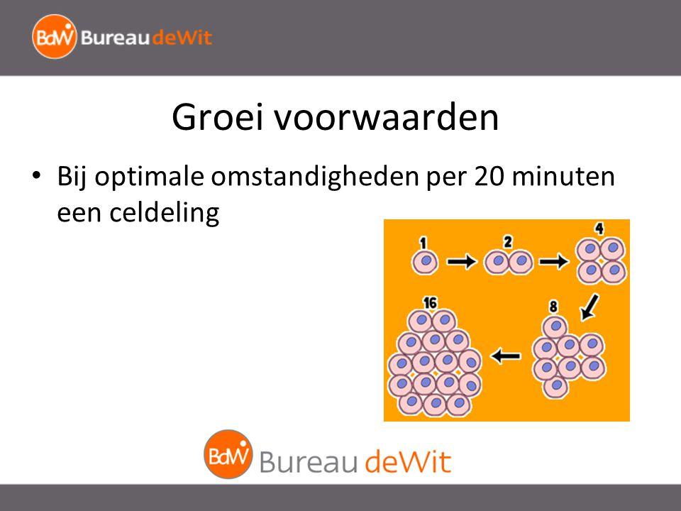 Groei voorwaarden Bij optimale omstandigheden per 20 minuten een celdeling