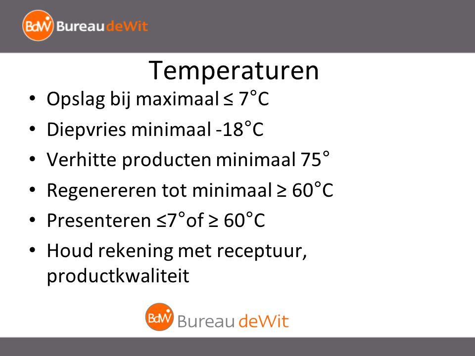Temperaturen Opslag bij maximaal ≤ 7°C Diepvries minimaal -18°C