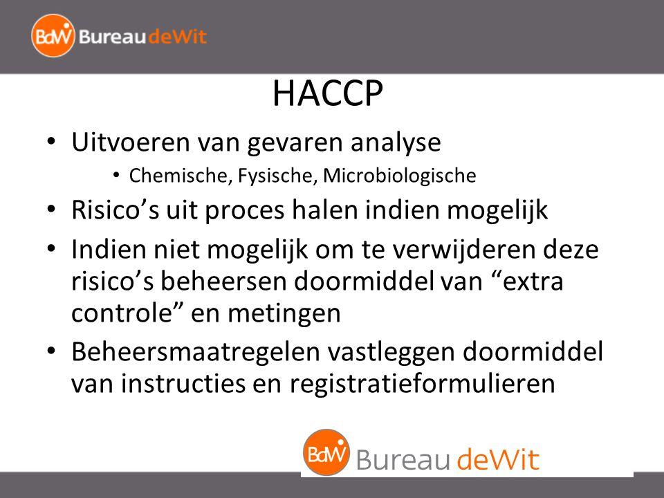 HACCP Uitvoeren van gevaren analyse