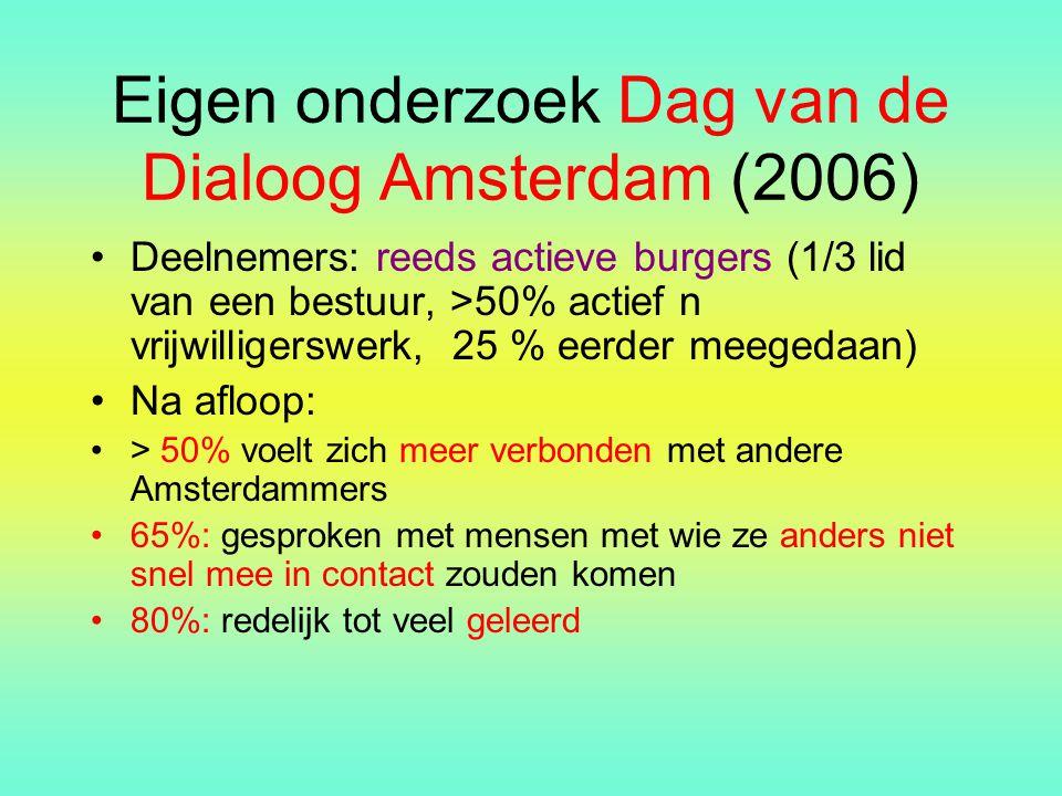 Eigen onderzoek Dag van de Dialoog Amsterdam (2006)