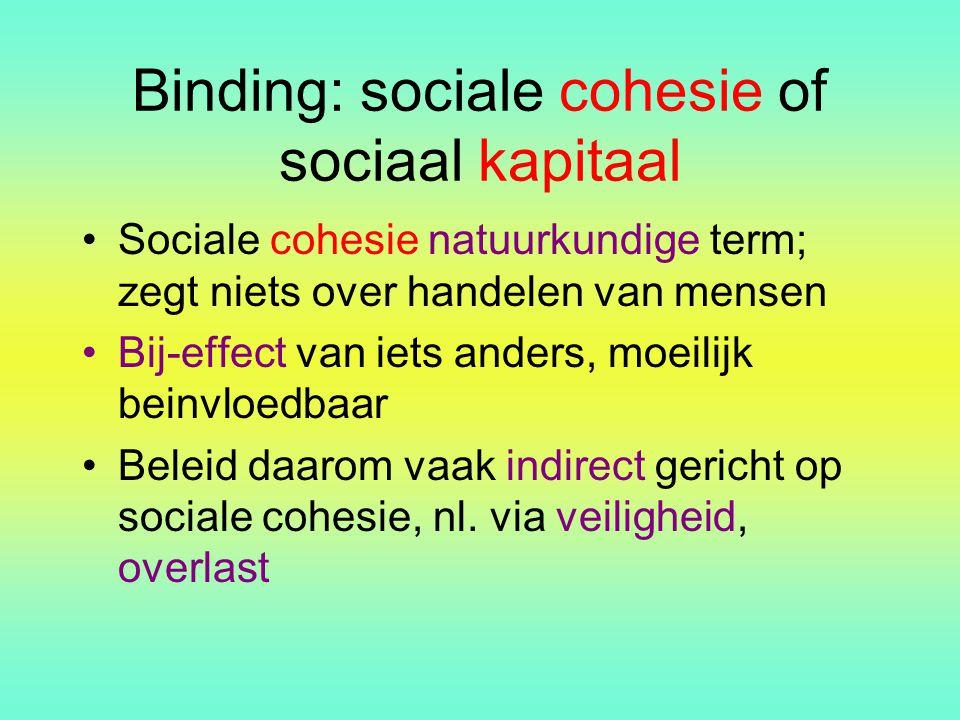 Binding: sociale cohesie of sociaal kapitaal