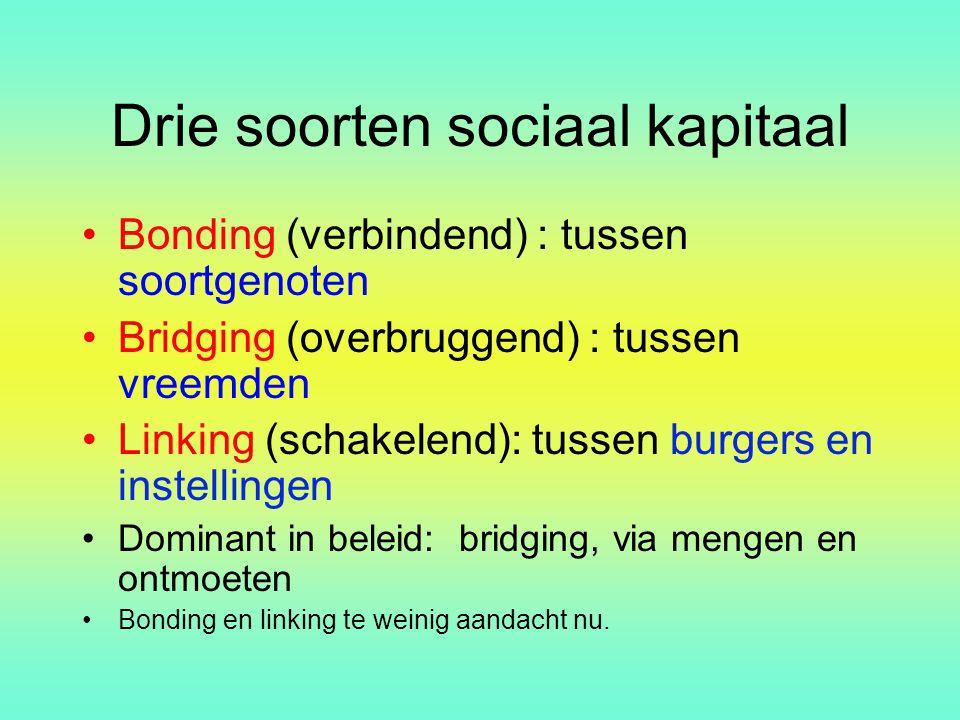 Drie soorten sociaal kapitaal