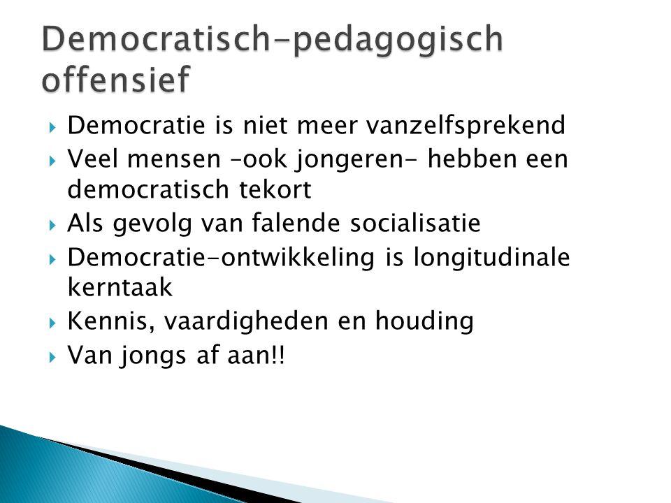 Democratisch-pedagogisch offensief