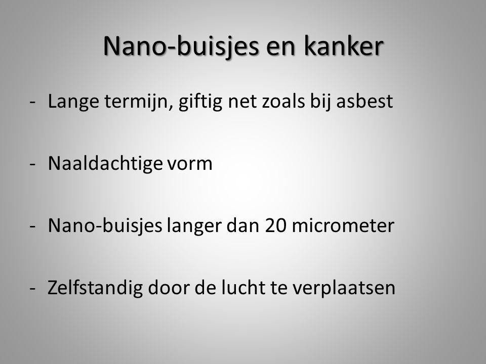 Nano-buisjes en kanker