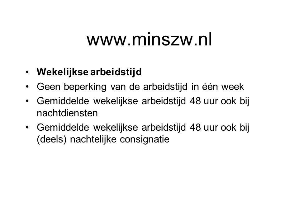 www.minszw.nl Wekelijkse arbeidstijd