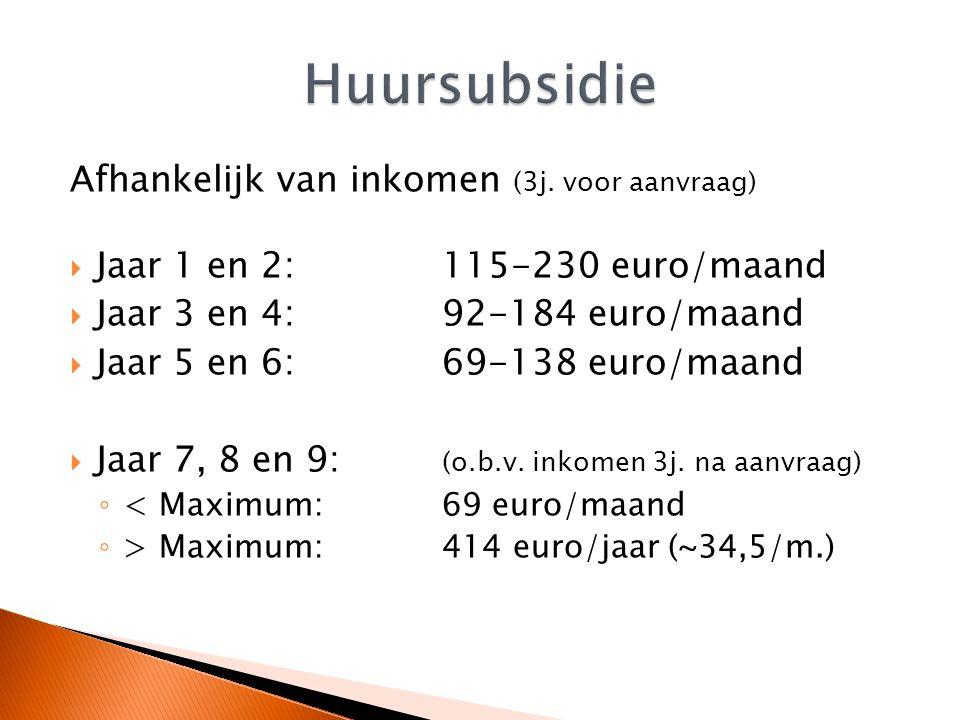 Huursubsidie Afhankelijk van inkomen (3j. voor aanvraag)