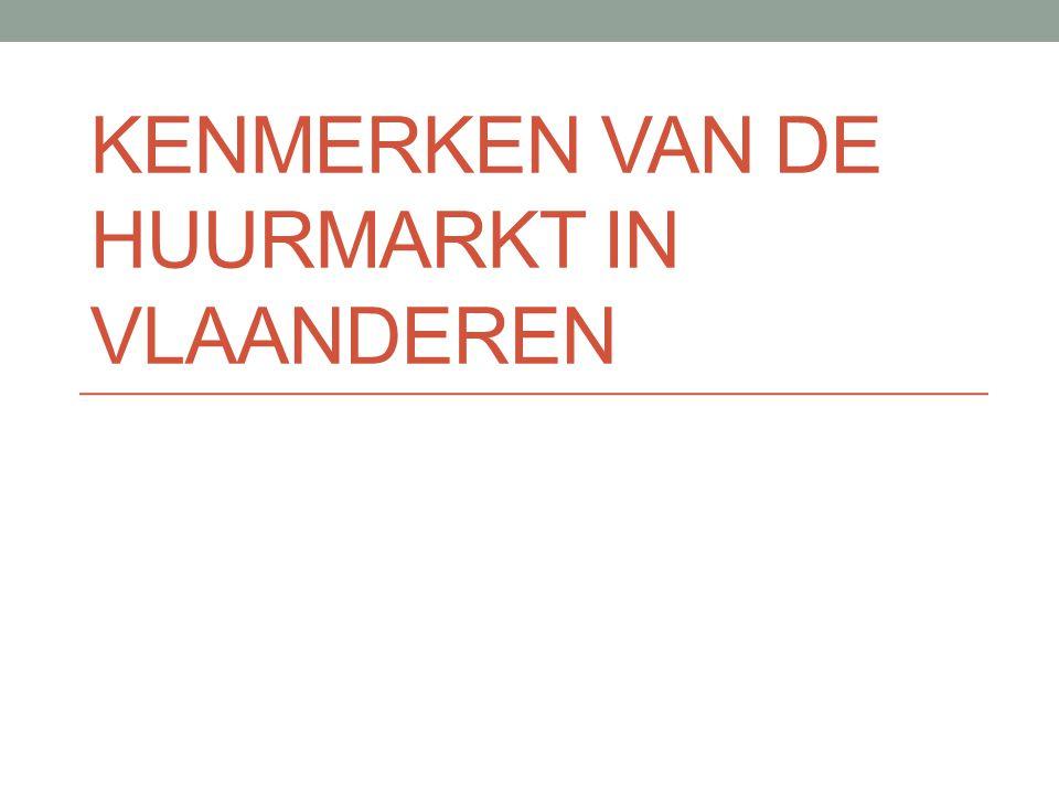 Kenmerken van de huurmarkt in Vlaanderen